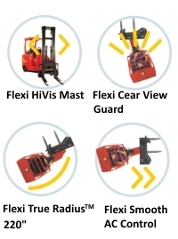 Flexi's unique design ensures up to 50% space saving compared to a standard forklift truck. Click for more information.