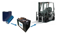 Cylindrical and prismatic lithium battery solution for forklift