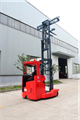 MIMA - pioneer of Chinese VNA and Electric multi directional forklift