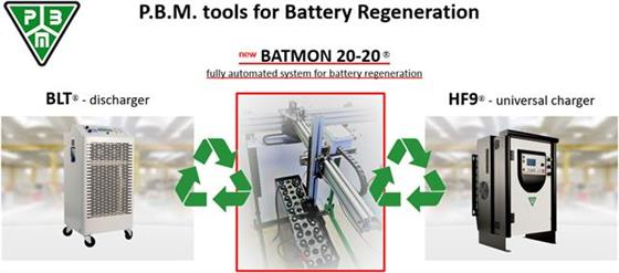 P.B.M. tools for Battery Regeneration