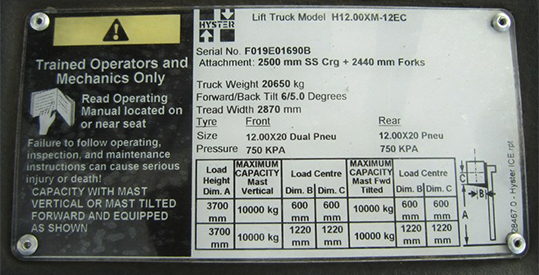 Your Focus Knowing Your Forklift S Load Capacity Blog
