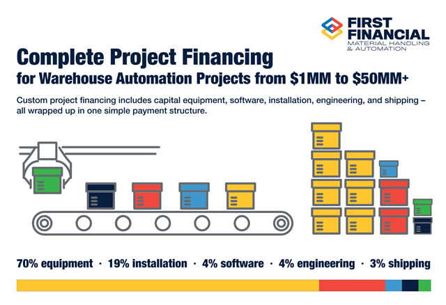 Automation Technology Financing from First Financial